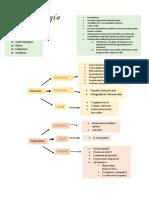 Parasitología Resumen.pdf