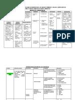 0 Ejemplo-de-Matriz-de-Consistencia-y-Operalizacion-de-Variables.doc