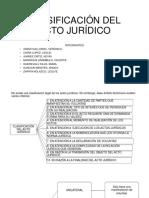 CLASIFICACIÓN DEL ACTO JURIDICO - TRABAJO