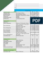 Final Sheet for ratio analysis (2) (1)