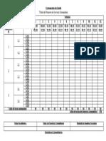 Formato del Diagrama de Gantt