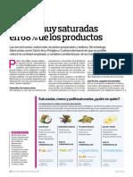 grasas-muy-saturadas ¿en qué productos alimenticios españoles?