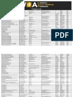 WNFA-2017-Delegate-List.pdf