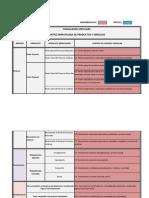 Certificados de existencia, constitución legal y funcionamiento de compañías