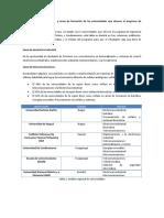 Analisis regional y nacional enfasis universidades.docx