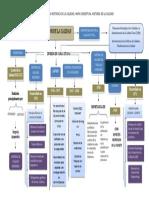 mapa conceptual antecedentes y filosofia de la calidad