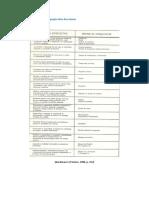 Aprendizagem ativa.pdf