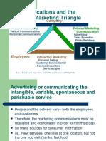 Service Marketing Triangle