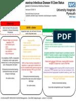 COVID-Management---Zone-RAG-Categories-v6