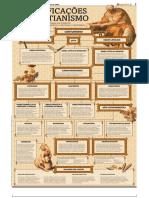 RAMIFICAÇÕES CRISTÃS.pdf