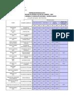 19-PONTUACAO-MINIMA-E-MAXIMA-MATRICULADOS-UERJ