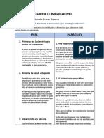 CUADRO COMPARATIVO PERU VS PARAGUAY