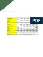Cash flow forecasting Spreadsheet