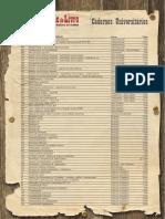 catalogo cadernos universitários