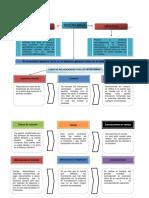 mapa conceptual inventario pdf
