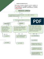 TRABAJO DE DERECHO CIVILxQ II.docx