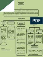 Mapa conceptual doctrina policial