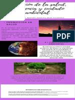 ECOLOGÍA HUMANA  infografia.pdf