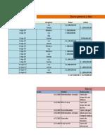 contabilidad practica 4