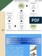 1. Mapa de EEFF básicos_clase_244A1.ppsx
