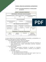 Clasificación de las enfermedades y alteraciones periodontales y periimplantares