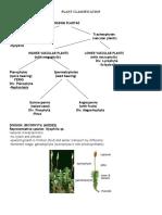 BIO 3:Plant Classification