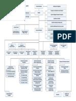 MPC-2019-organigrama.pdf