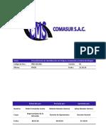 1.- Procedimiento de Identificación de Peligros, Evaluación y Control de Riesgos
