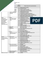 Taxonomy II 2015-2017