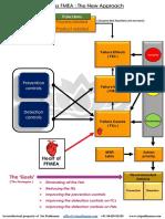 PFMEA-Process-flow.pdf
