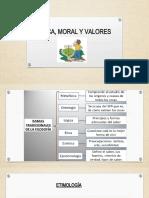 ÉTICA, MORAL Y VALORES.pptx