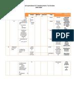 Planul-operational-al-Comisiei-pentru-curriculum-1