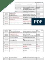 RPSL Data as on(9)