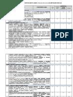 Proiectarea activităților din program