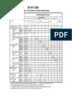 Norm_EN-197-1-2000.pdf