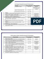 Liste_des_études_de_l'ANPE.pdf