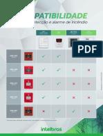 Compatibilidade linha de detecção de alarme de incêndio - Intelbras.pdf