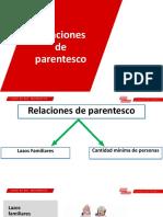 Anual Uni Semana 04- RM.pdf