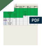 LVC -Dashboard 1 May