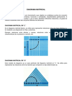 diagrama matricial-