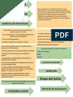 ETAPA DE JUCIO