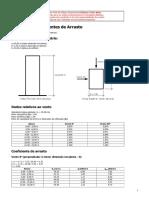 Exemplo de análise de vento