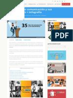 35 tipos de comunicación y sus características [ejemplos]