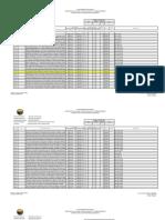 Inventario Doc. tesoreria egresos 1990