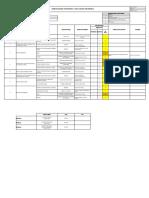 00 IPERC Método 1 DS 050 2013