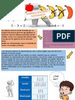 numeros enteros y racionales.pdf