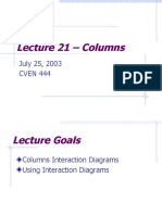 column interaction curves