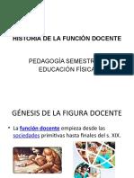 HISTORIA DE LA FUNCIÓN DOCENTE