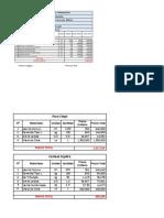 Computo métrico y presupuesto