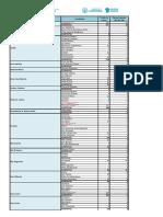 Localidades-27.07.20.pdf
